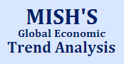 Mish's Global Economic Trend Analysis